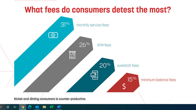 what-fees-chart